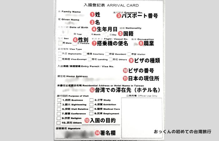 台湾の入国カード(入国登記表)