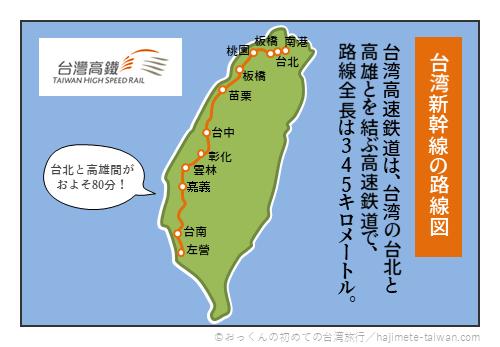 台湾新幹線の路線図